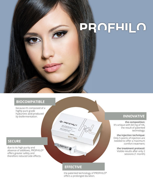 Profhilo Training Events